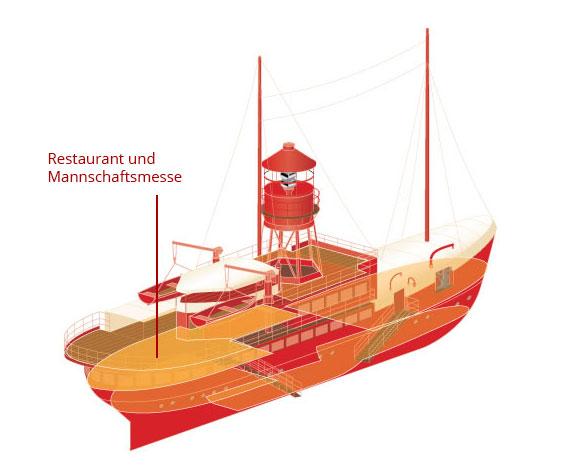 2_Restaurant