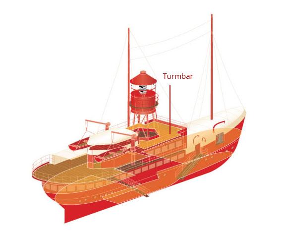 6_Turmbar